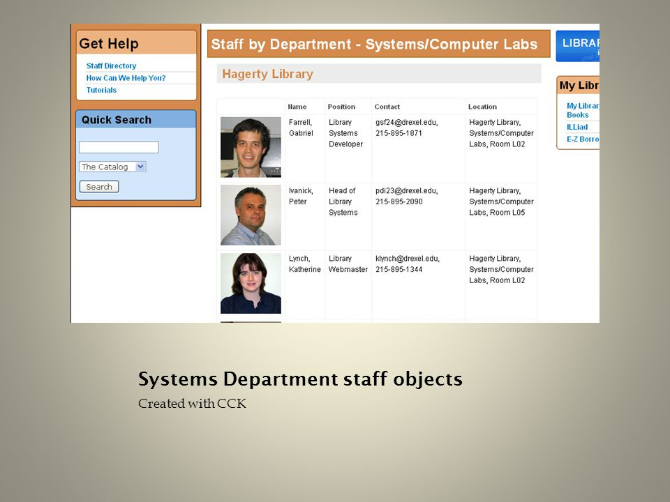 Systems Department staff objects Created with CCK