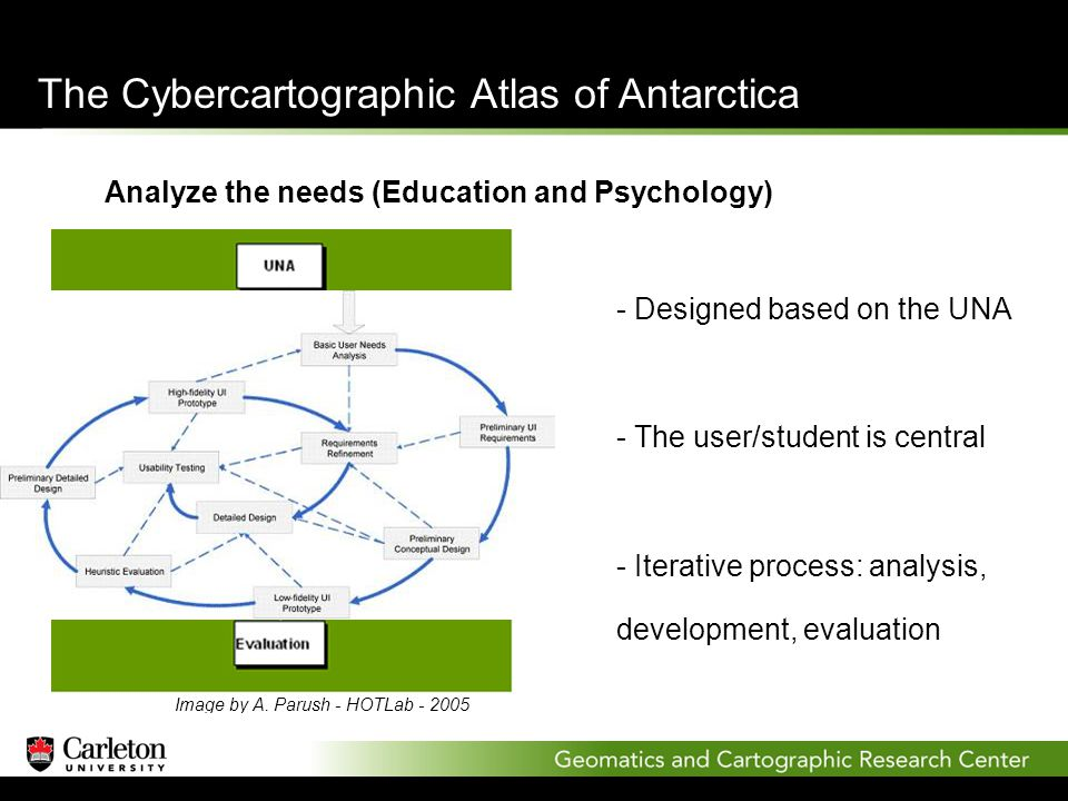 The Cybercartographic Atlas of Antarctica Analyze the needs (Education and Psychology) Image by A.