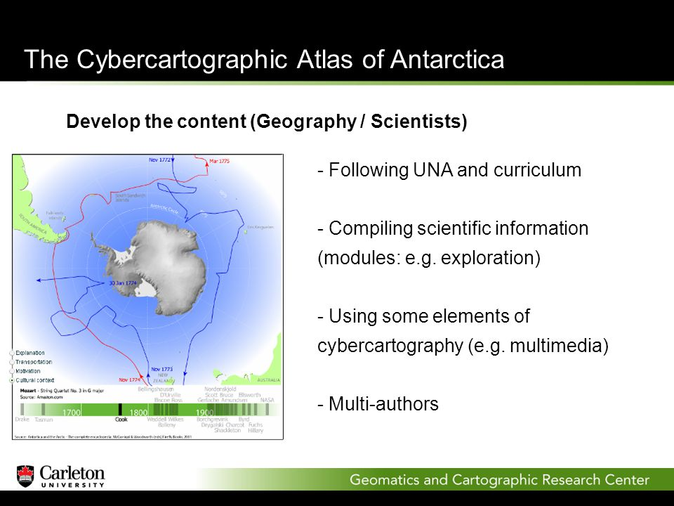 The Cybercartographic Atlas of Antarctica Develop the content (Geography / Scientists) - Following UNA and curriculum - Compiling scientific information (modules: e.g.