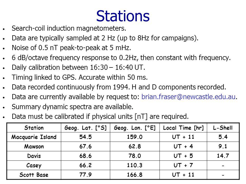Stations StationGeog. Lat. [°S]Geog. Lon. [°E]Local Time [hr]L-Shell Macquarie Island54.5159.0UT + 115.4 Mawson67.662.8UT + 49.1 Davis68.678.0UT + 514