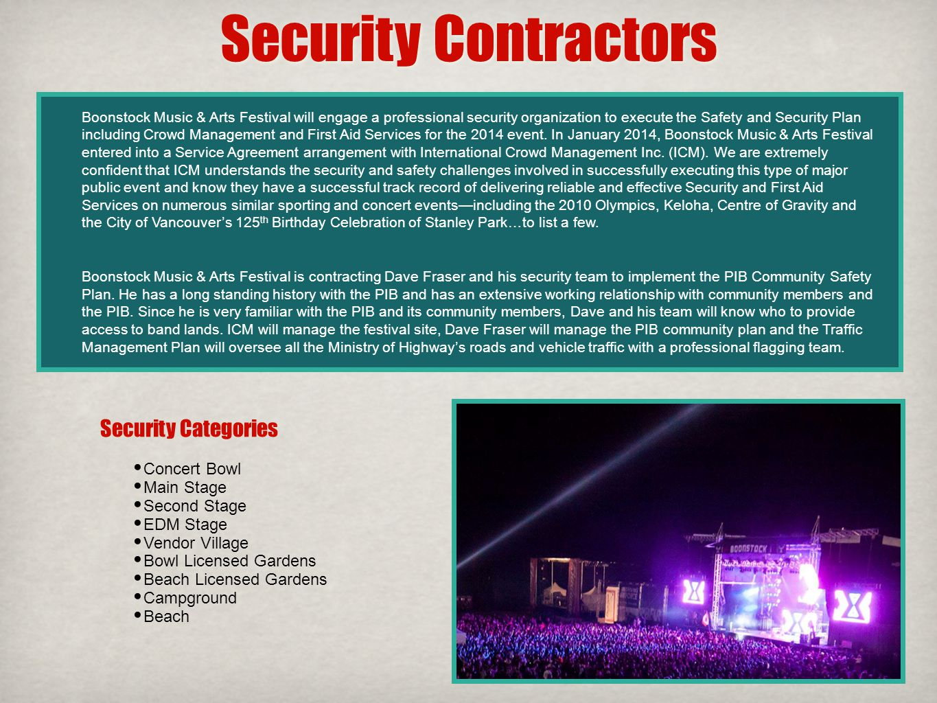 Security Posts ICM will organize sufficient coverage for each of the security posts identified in the plan.