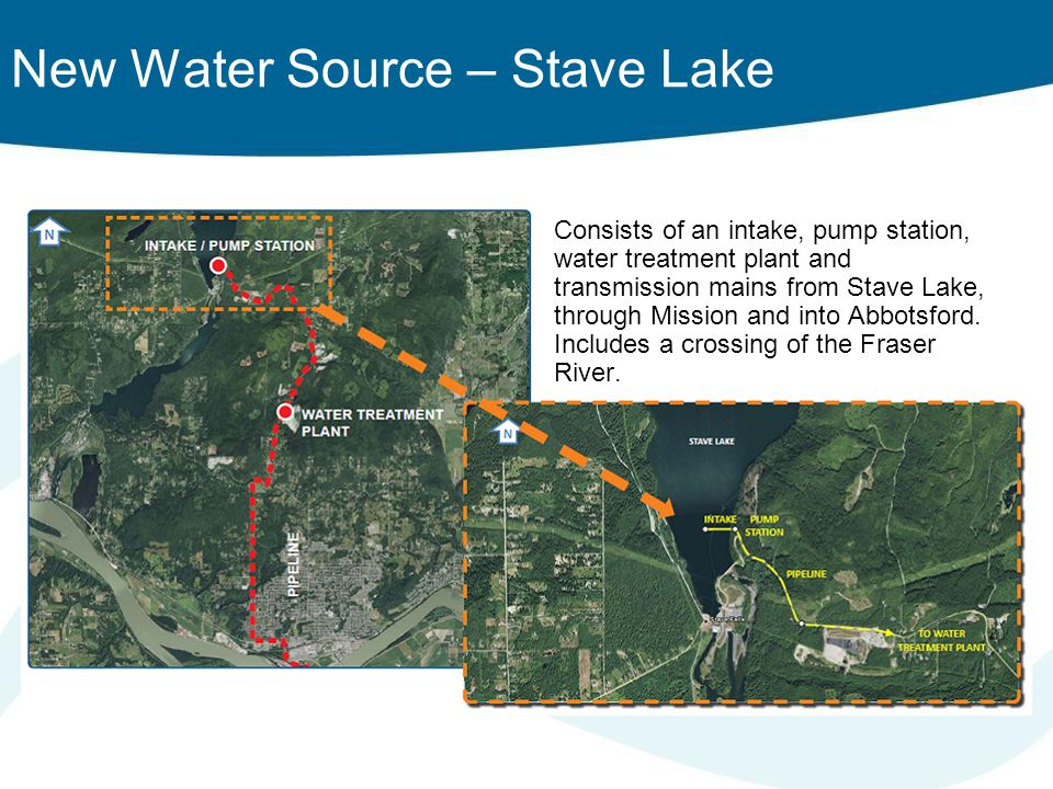 New Water Source – Stave Lake Consists of an intake, pump station, water treatment plant and transmission mains from Stave Lake, through Mission and into Abbotsford.