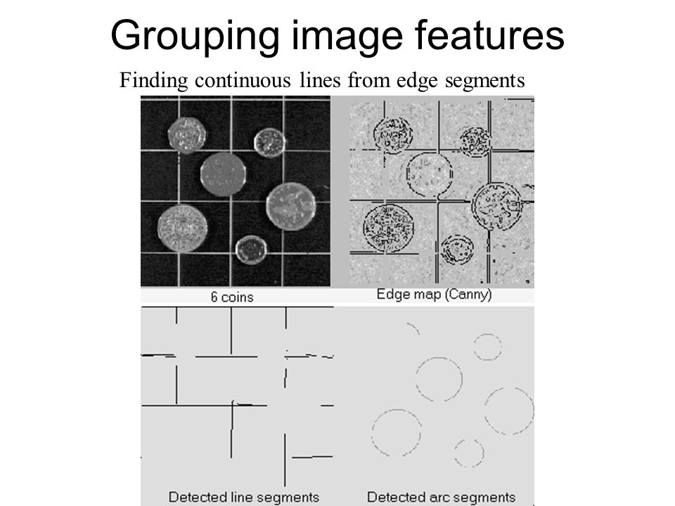 Ioannis Stamos – CSc 83020 Spring 2007 Grouping image features Finding continuous lines from edge segments