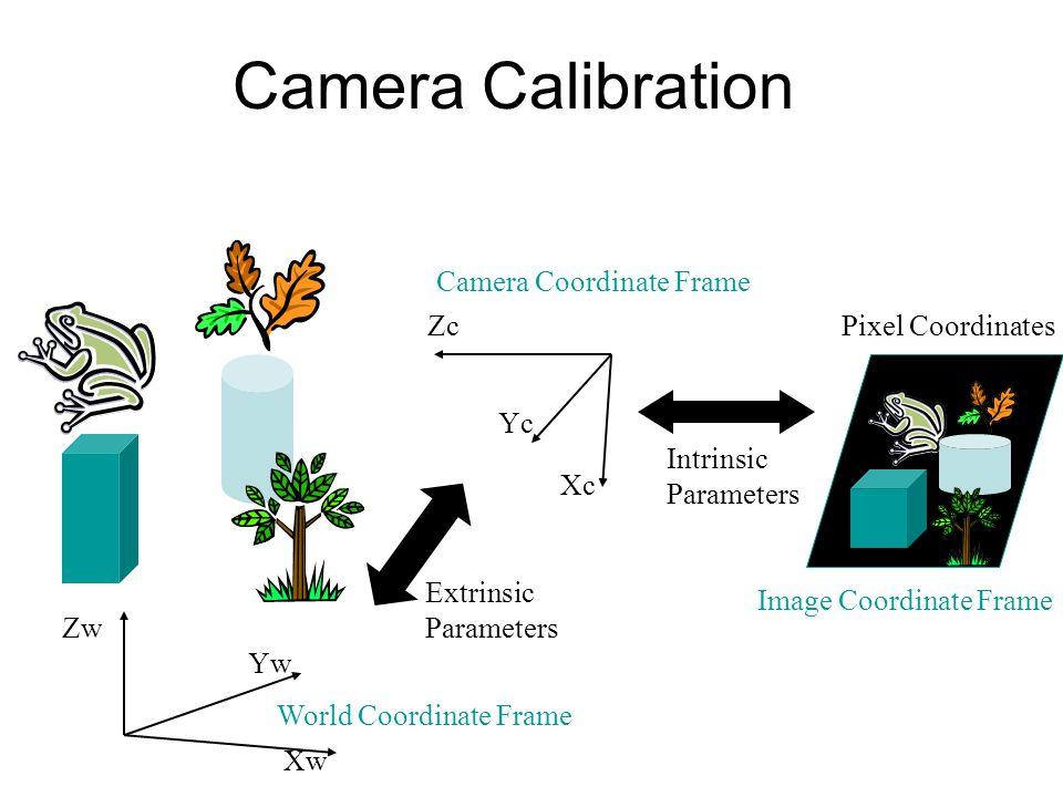 Camera Calibration Xw Yw Zw World Coordinate Frame Xc Yc Zc Camera Coordinate Frame Image Coordinate Frame Pixel Coordinates Intrinsic Parameters Extr