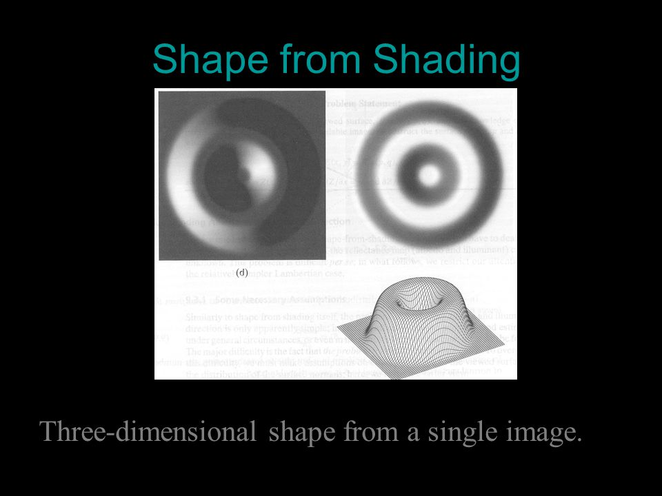 Ioannis Stamos – CSc 83020 Spring 2007 Shape from Shading Three-dimensional shape from a single image.
