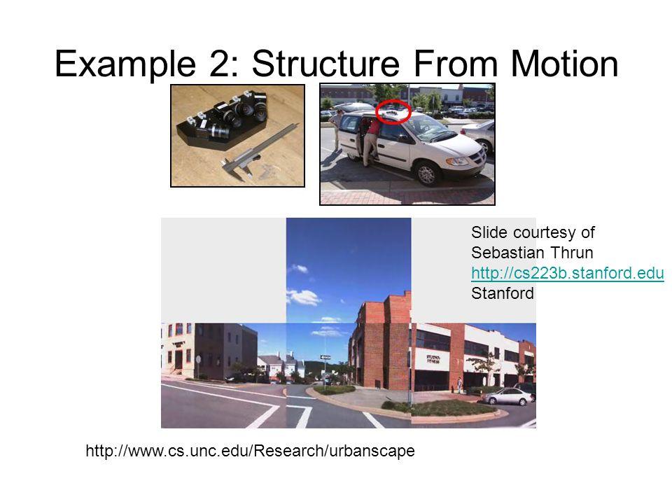 Example 2: Structure From Motion http://www.cs.unc.edu/Research/urbanscape Slide courtesy of Sebastian Thrun http://cs223b.stanford.edu Stanford