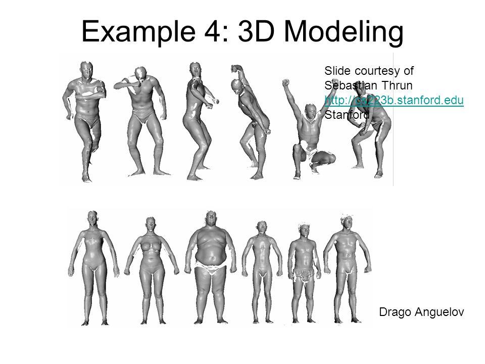 Example 4: 3D Modeling Drago Anguelov Slide courtesy of Sebastian Thrun http://cs223b.stanford.edu Stanford