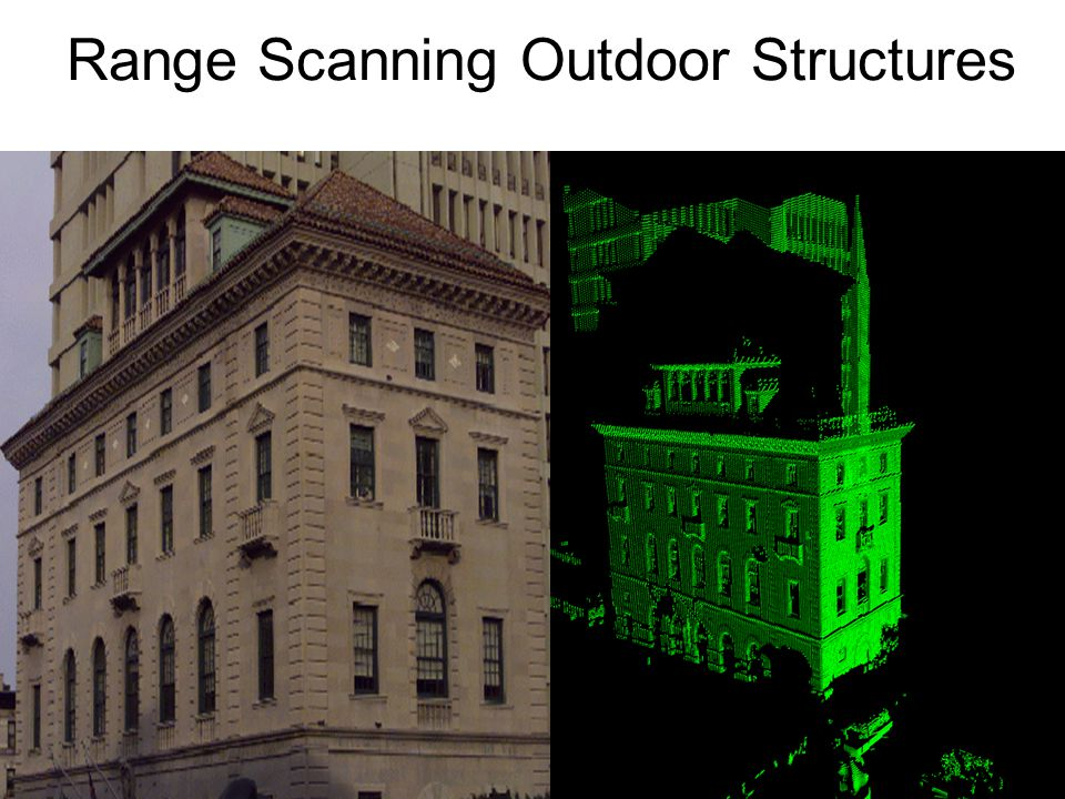 Ioannis Stamos – CSc 83020 Spring 2007 Range Scanning Outdoor Structures