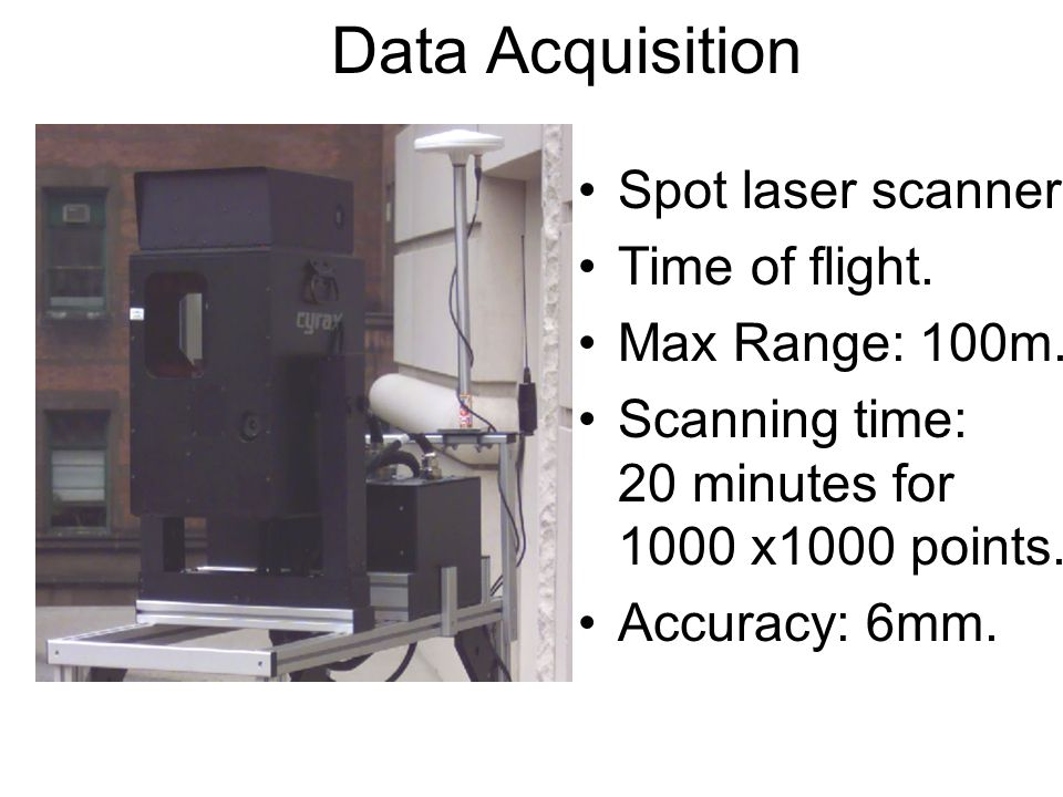 Data Acquisition Spot laser scanner. Time of flight. Max Range: 100m. Scanning time: 20 minutes for 1000 x1000 points. Accuracy: 6mm.