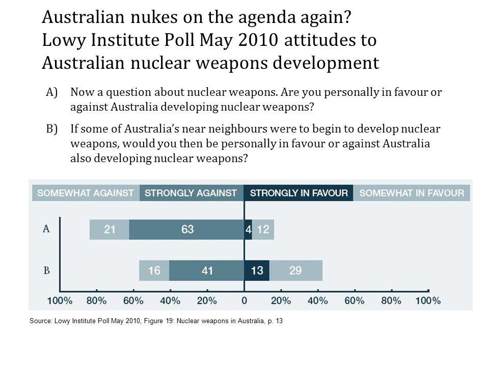 Australian nukes on the agenda again.