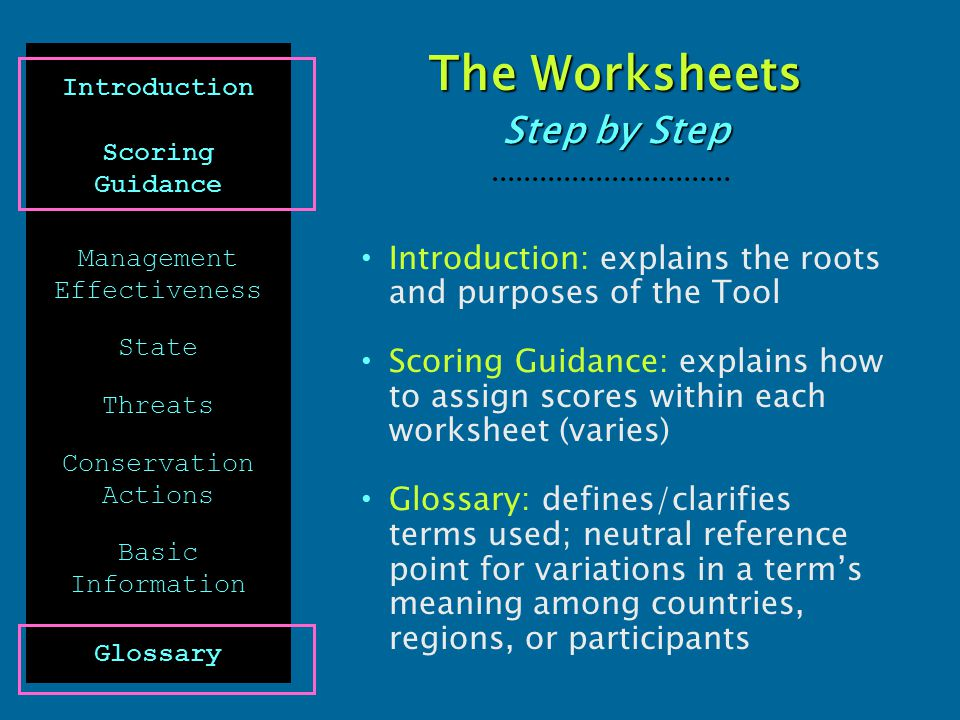 The Worksheets Step by Step Introduction Scoring Guidance Management Effectiveness State Threats Conservation Actions Basic Information Glossary Intro