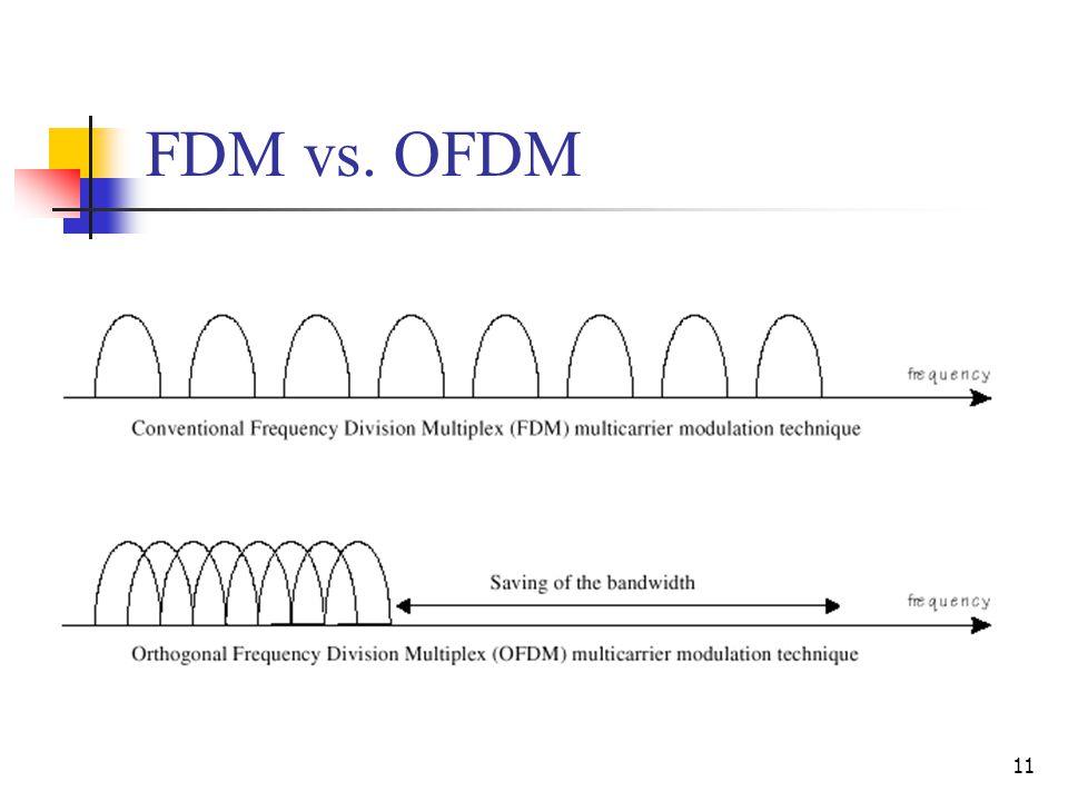 11 FDM vs. OFDM