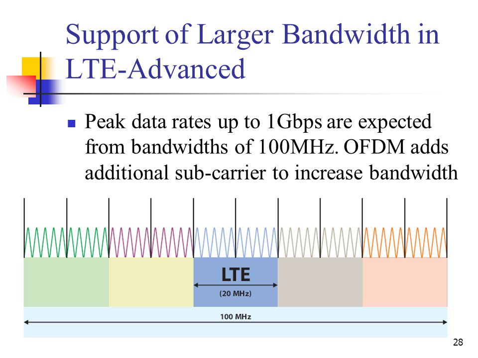 28 Support of Larger Bandwidth in LTE-Advanced Peak data rates up to 1Gbps are expected from bandwidths of 100MHz.