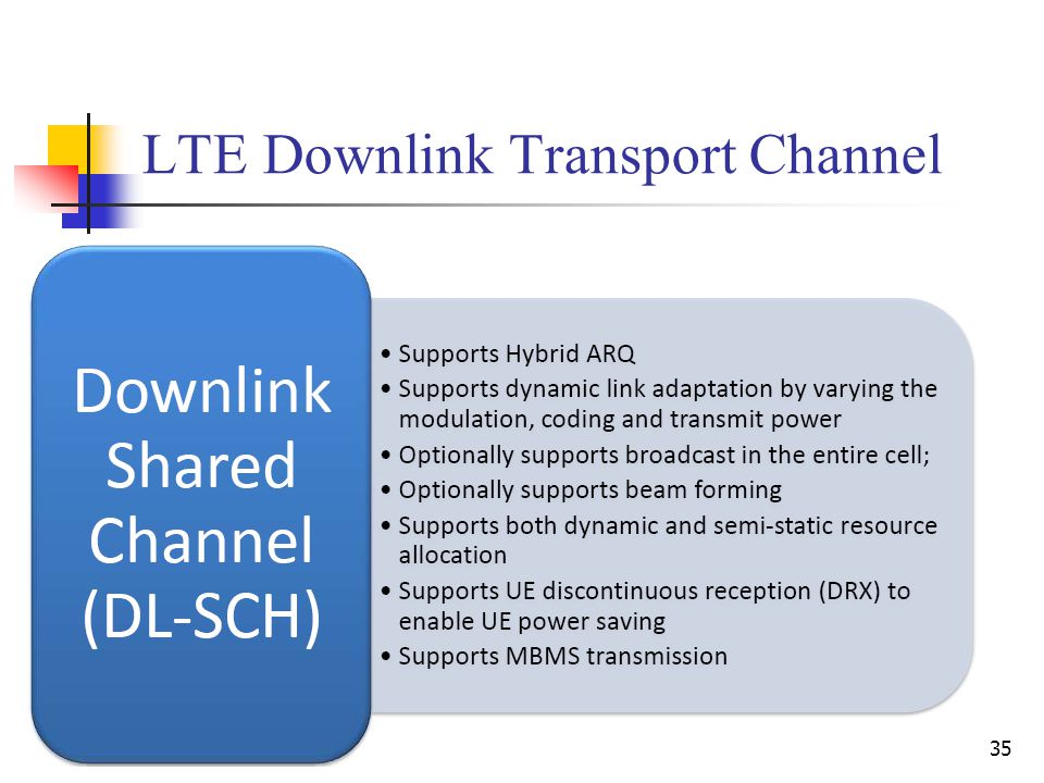 35 LTE Downlink Transport Channel