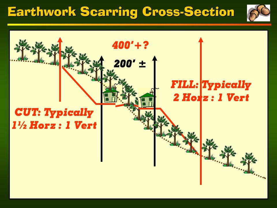 Earthwork Scarring Cross-Section FILL: Typically 2 Horz : 1 Vert CUT: Typically 1½ Horz : 1 Vert 200' ± 400'+?