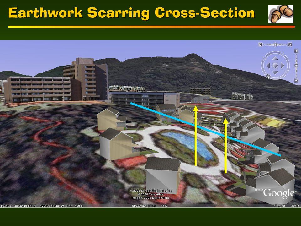 Earthwork Scarring Cross-Section