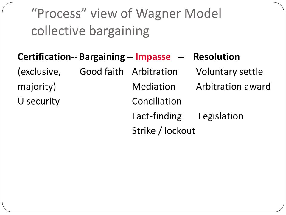 Process view of Wagner Model collective bargaining Certification-- Bargaining -- Impasse -- Resolution (exclusive, Good faithArbitration Voluntary settle majority)Mediation Arbitration award U securityConciliation Fact-finding Legislation Strike / lockout