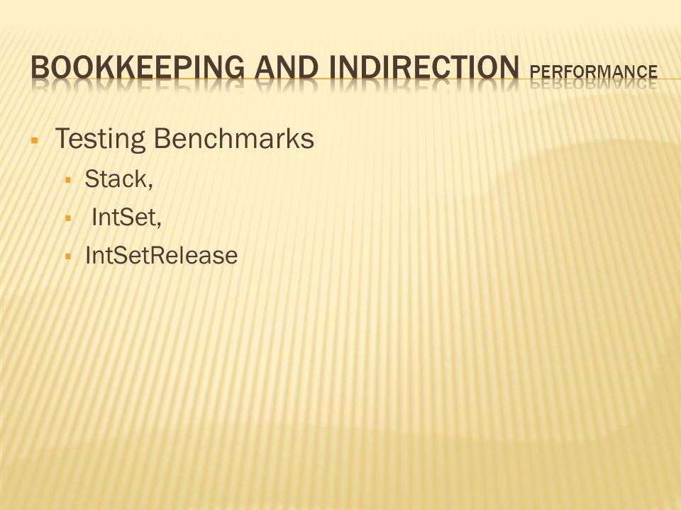  Testing Benchmarks  Stack,  IntSet,  IntSetRelease