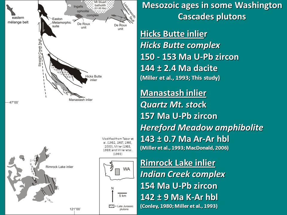 Mesozoic ages in some Washington Cascades plutons Hicks Butte inlier Hicks Butte complex 150 - 153 Ma U-Pb zircon 144 ± 2.4 Ma dacite (Miller et al.,
