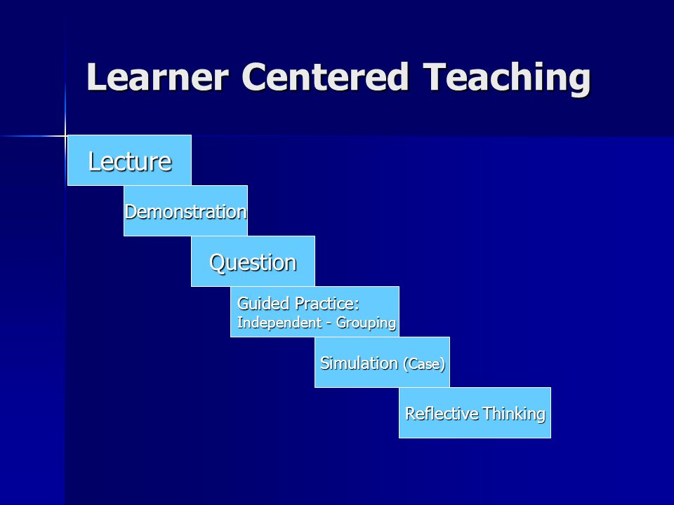 Learner Centered Teaching Lecture Demonstration Simulation (Case) Question Guided Practice: Independent - Grouping Reflective Thinking