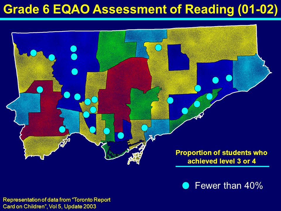 Grade 6 EQAO Assessment of Reading (01-02) Proportion of students who achieved level 3 or 4 Fewer than 40% 04-067 Representation of data from Toronto Report Card on Children , Vol 5, Update 2003