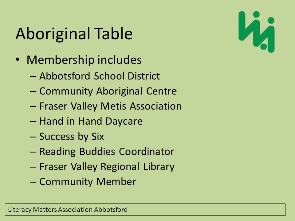 Literacy Matters Association Abbotsford Aboriginal Table Membership includes – Abbotsford School District – Community Aboriginal Centre – Fraser Valley Metis Association – Hand in Hand Daycare – Success by Six – Reading Buddies Coordinator – Fraser Valley Regional Library – Community Member