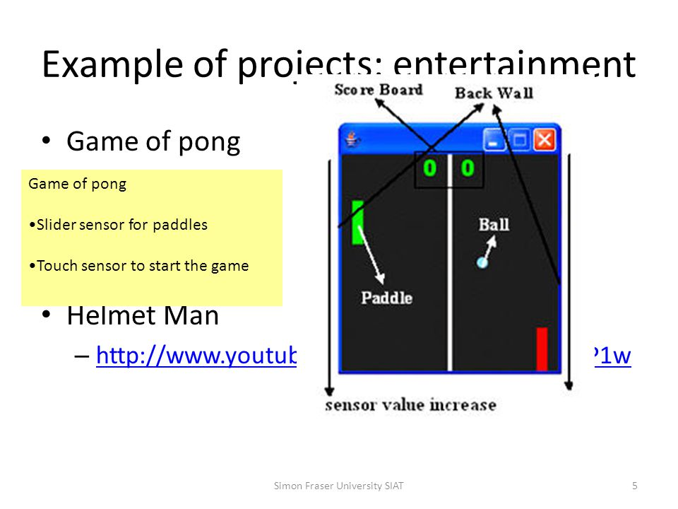 Example of projects: entertainment Game of pong Helmet Man – http://www.youtube.com/watch?v=n_YkGc65P1w http://www.youtube.com/watch?v=n_YkGc65P1w Simon Fraser University SIAT5 Game of pong Slider sensor for paddles Touch sensor to start the game