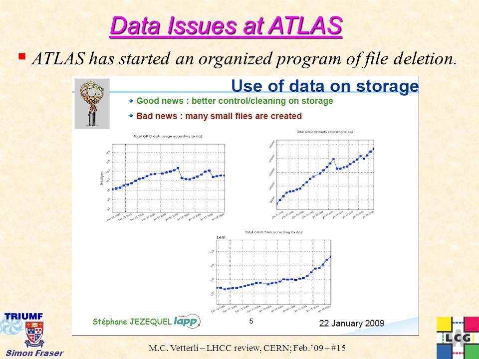 M.C. Vetterli – LHCC review, CERN; Feb.'09 – #15 Simon Fraser  ATLAS has started an organized program of file deletion. Data Issues at ATLAS