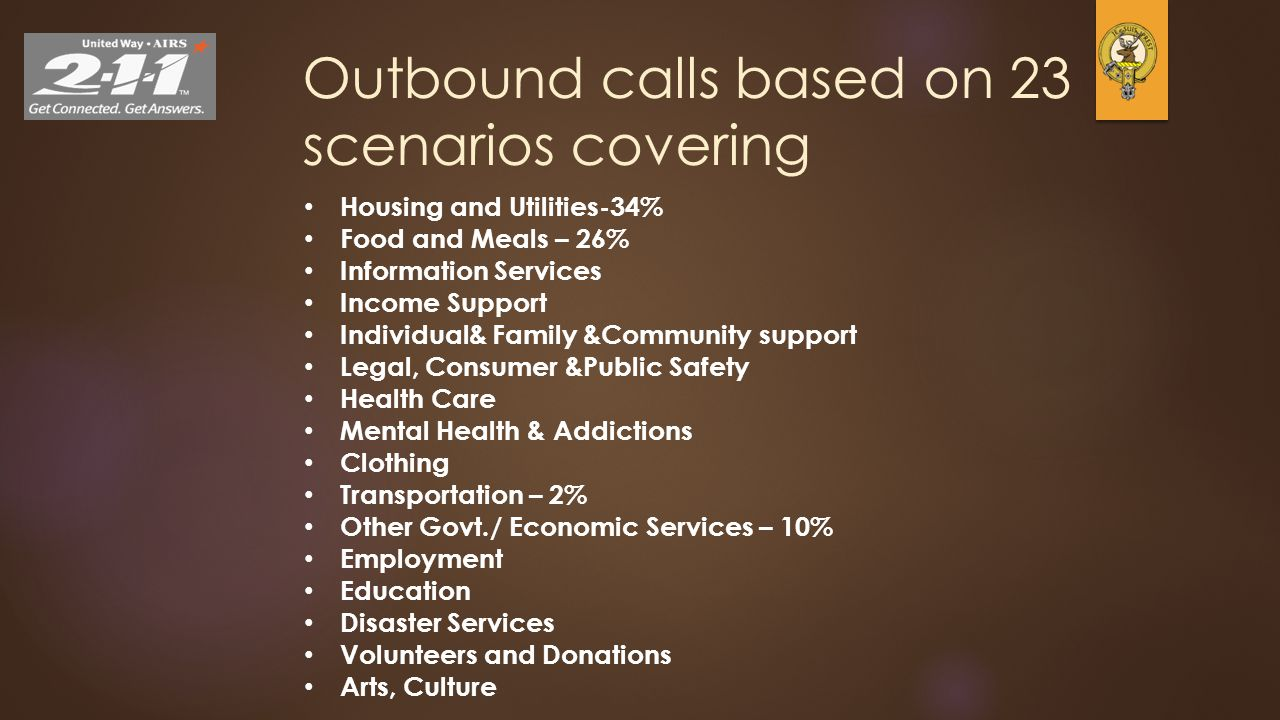 Outbound calls based on 23 scenarios covering Housing and Utilities-34% Food and Meals – 26% Information Services Income Support Individual& Family &C