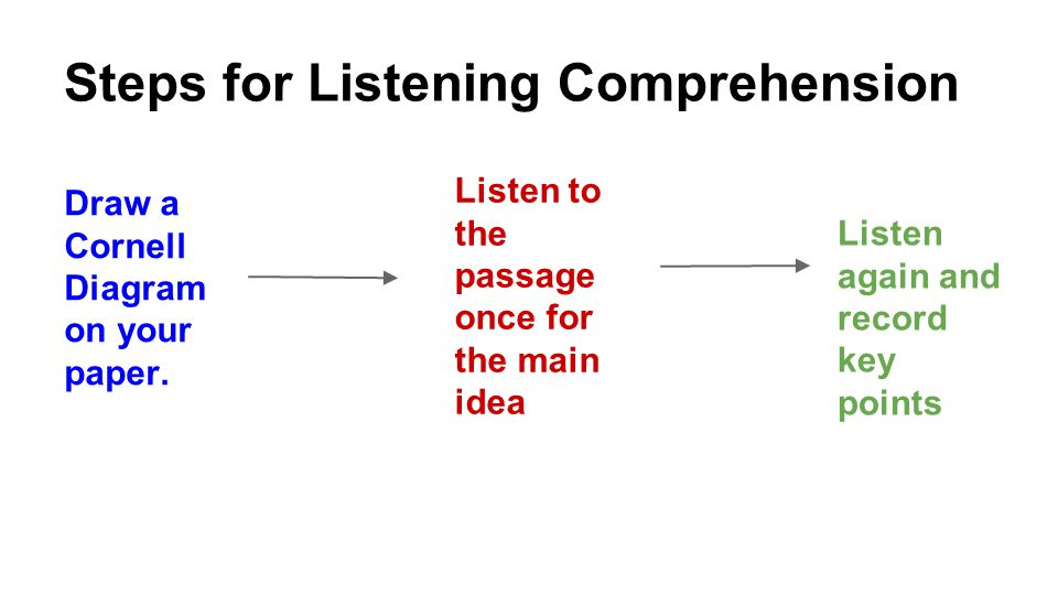 Steps for Listening Comprehension Draw a Cornell Diagram on your paper.