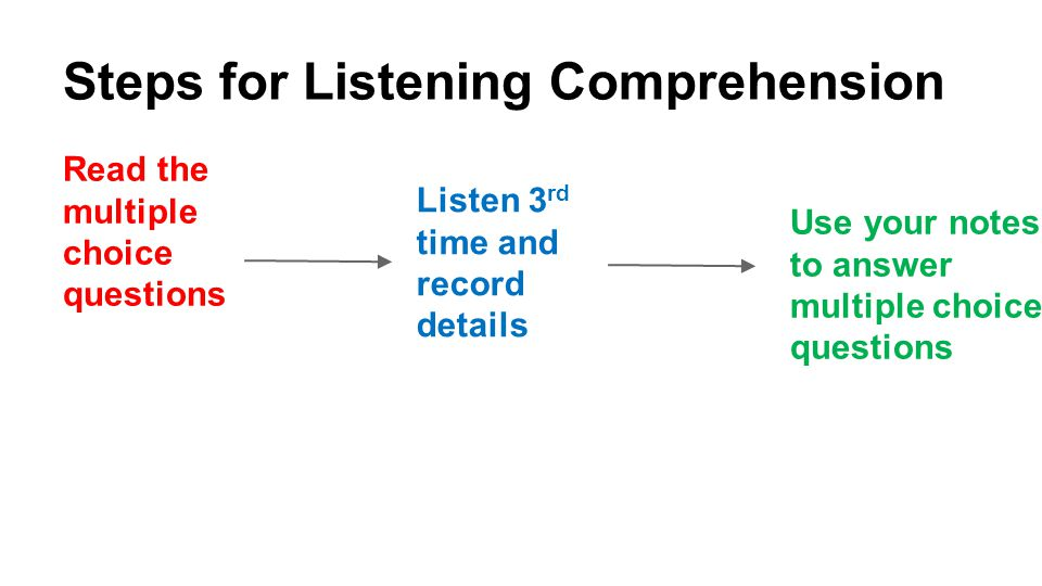 Steps for Listening Comprehension Read the multiple choice questions Listen 3 rd time and record details Use your notes to answer multiple choice questions
