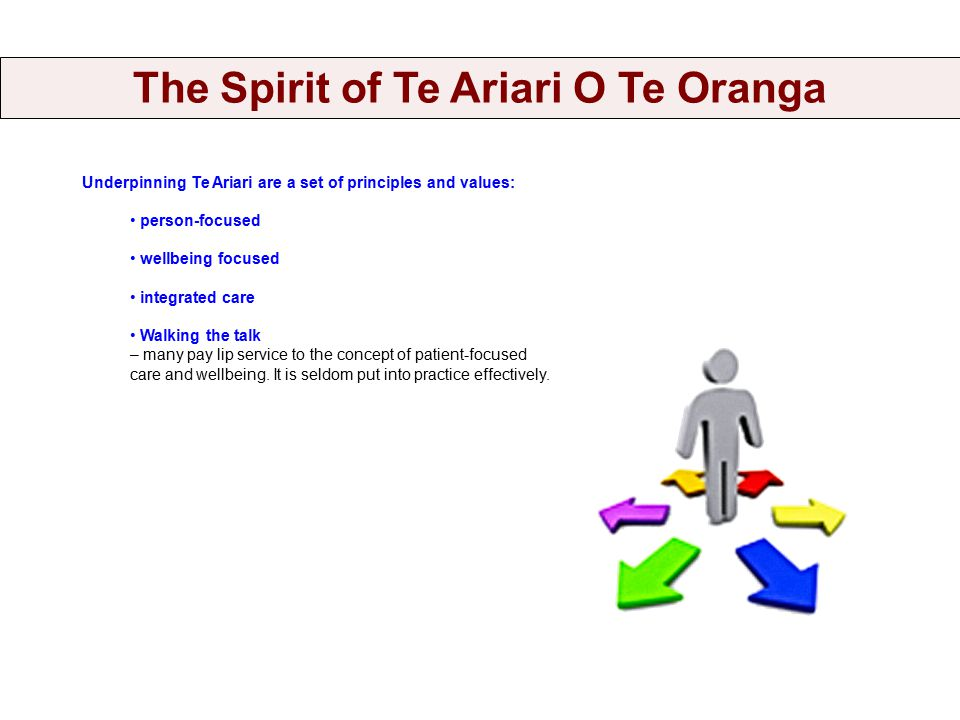 The Spirit of Te Ariari O Te Oranga Underpinning Te Ariari are a set of principles and values: person-focused wellbeing focused integrated care Walking the talk – many pay lip service to the concept of patient-focused care and wellbeing.