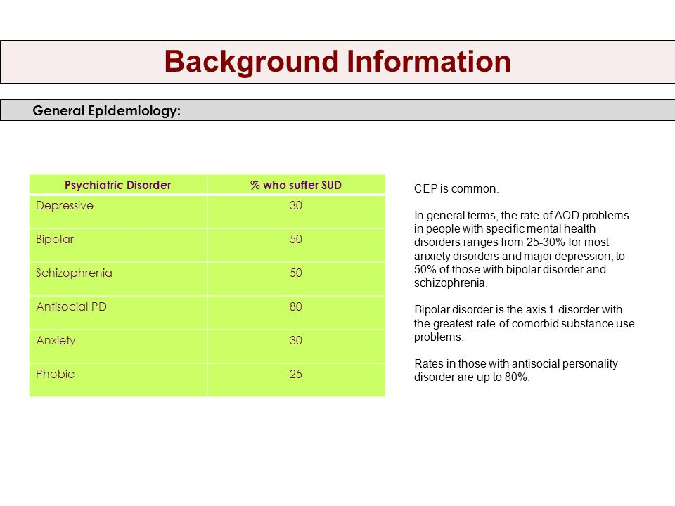 General Epidemiology: Background Information CEP is common.