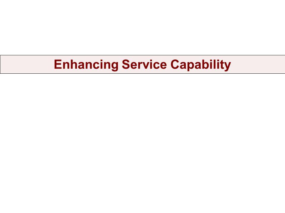 Enhancing Service Capability