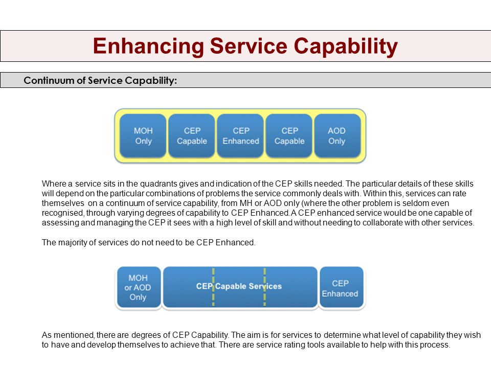 Enhancing Service Capability Continuum of Service Capability: Where a service sits in the quadrants gives and indication of the CEP skills needed.