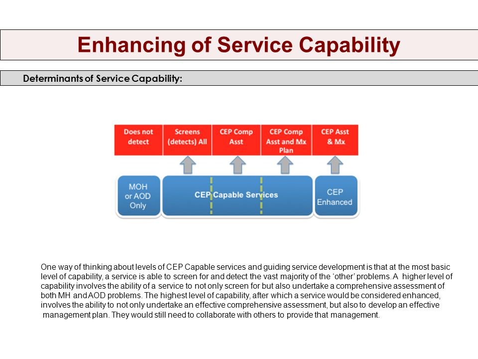 Enhancing of Service Capability Determinants of Service Capability: One way of thinking about levels of CEP Capable services and guiding service development is that at the most basic level of capability, a service is able to screen for and detect the vast majority of the 'other' problems.