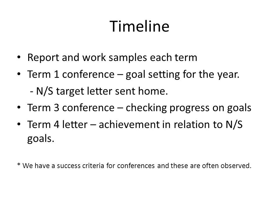 Timeline Report and work samples each term Term 1 conference – goal setting for the year.
