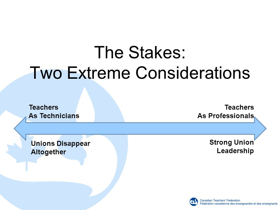 The Stakes: Two Extreme Considerations Teachers As Technicians Teachers As Professionals Unions Disappear Altogether Strong Union Leadership