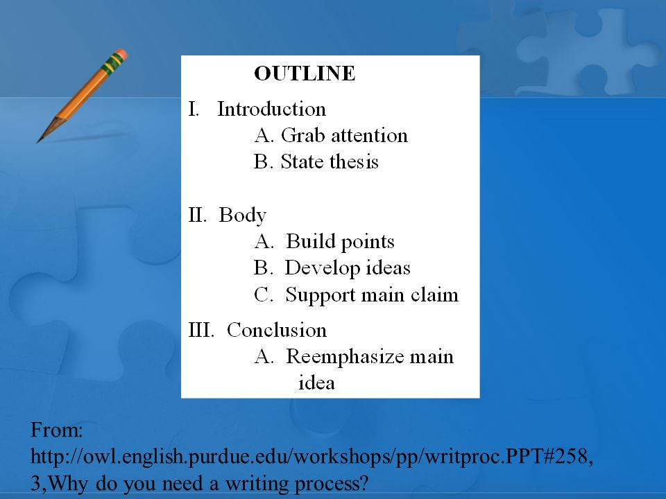 From: http://owl.english.purdue.edu/workshops/pp/writproc.PPT#258, 3,Why do you need a writing process