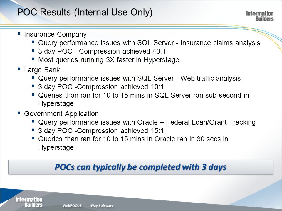 POC Results (Internal Use Only)  Insurance Company  Query performance issues with SQL Server - Insurance claims analysis  3 day POC - Compression achieved 40:1  Most queries running 3X faster in Hyperstage  Large Bank  Query performance issues with SQL Server - Web traffic analysis  3 day POC -Compression achieved 10:1  Queries than ran for 10 to 15 mins in SQL Server ran sub-second in Hyperstage  Government Application  Query performance issues with Oracle – Federal Loan/Grant Tracking  3 day POC -Compression achieved 15:1  Queries than ran for 10 to 15 mins in Oracle ran in 30 secs in Hyperstage 22 POCs can typically be completed with 3 days