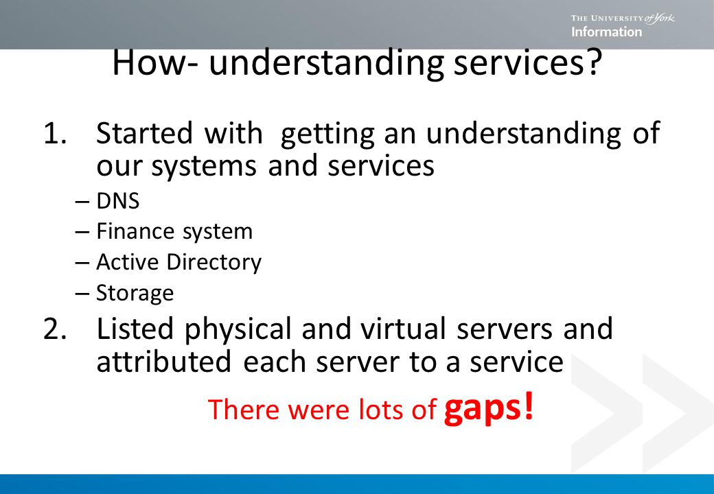 How- understanding services.