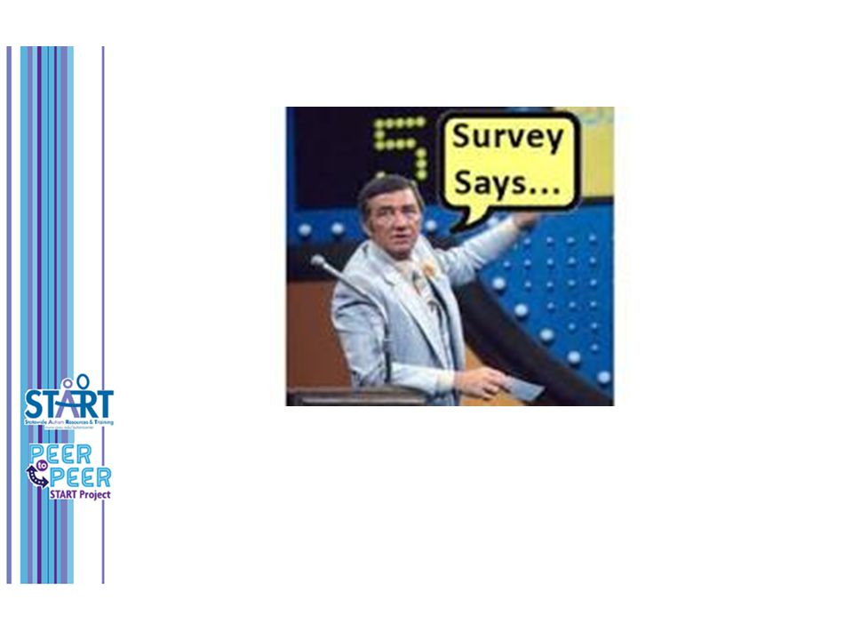 Q1: Was your participation in the LINK Think Tank Summer Institute valuable and energizing?