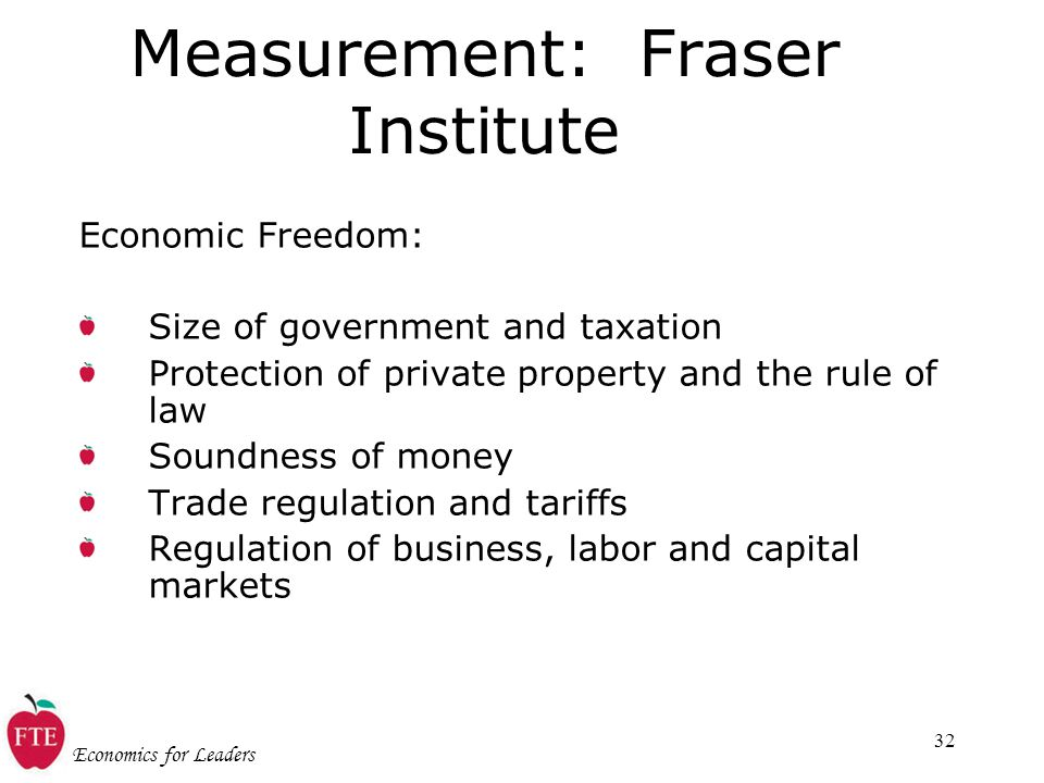 Economics for Leaders 32 Measurement: Fraser Institute Economic Freedom: Size of government and taxation Protection of private property and the rule of law Soundness of money Trade regulation and tariffs Regulation of business, labor and capital markets