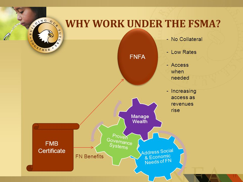 WHY WORK UNDER THE FSMA.