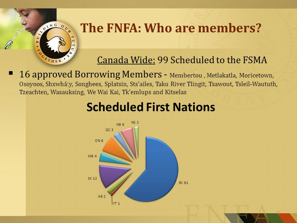 The FNFA: Who are members.
