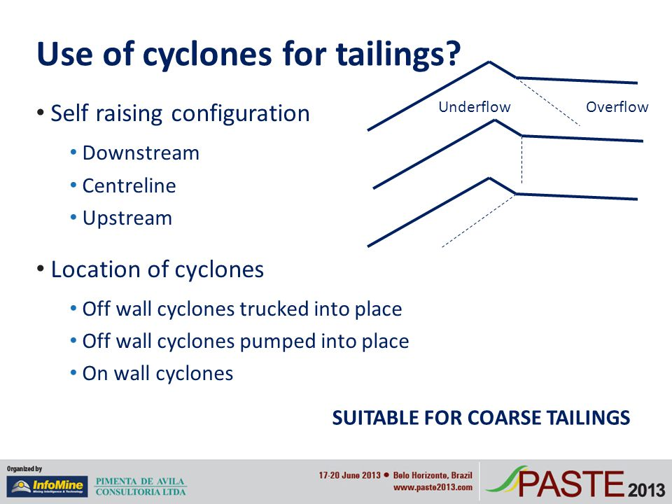 Use of cyclones for tailings? Self raising configuration Downstream Centreline Upstream Location of cyclones Off wall cyclones trucked into place Off