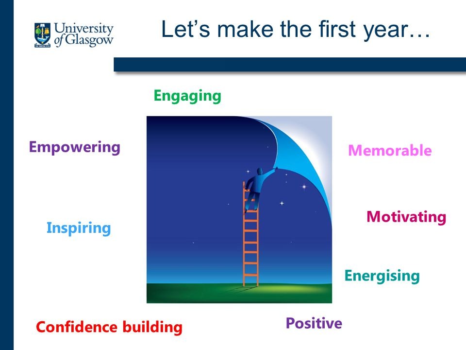 Let's make the first year… Engaging Memorable Inspiring Empowering Motivating Energising Confidence building Positive