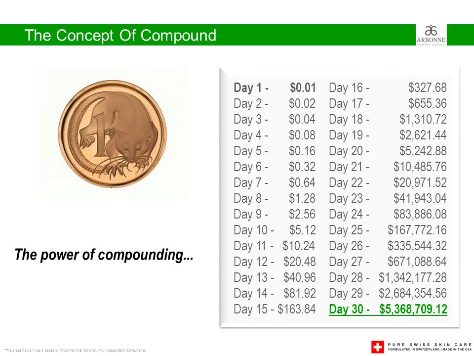 The Concept Of Compound This presentation was created by Arbonne International, Inc. Independent Consultants The power of compounding... Day 1 - $0.01
