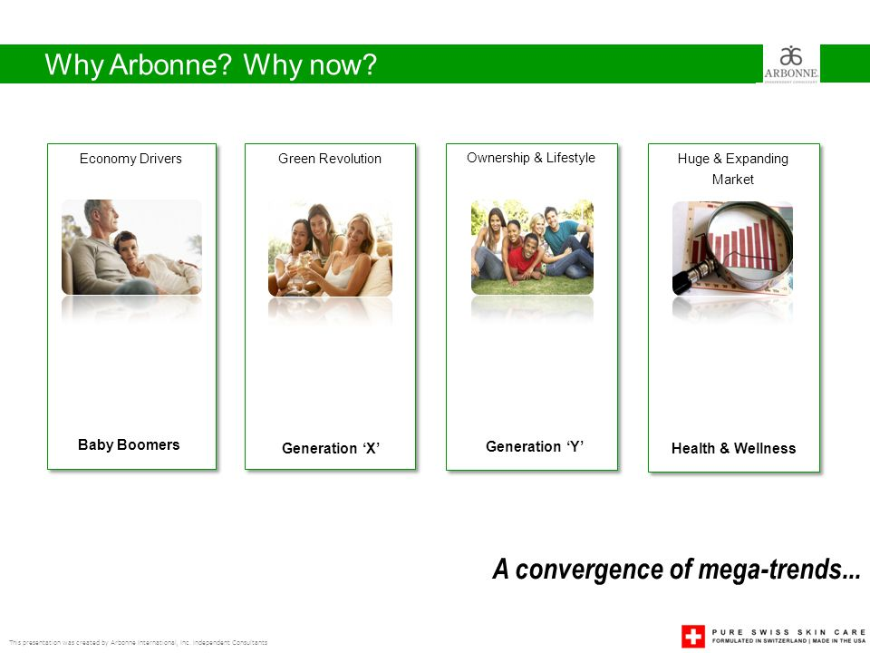 Green Revolution Why Arbonne? Why now? This presentation was created by Arbonne International, Inc. Independent Consultants Economy Drivers Baby Boome