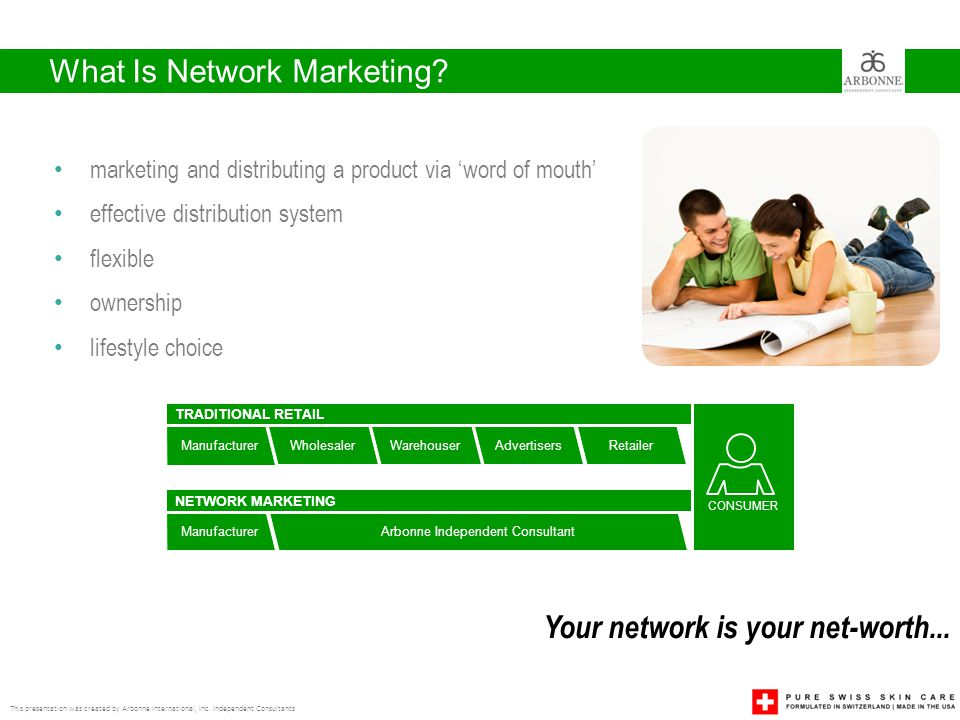What Is Network Marketing? This presentation was created by Arbonne International, Inc. Independent Consultants CONSUMER Manufacturer WholesalerWareho